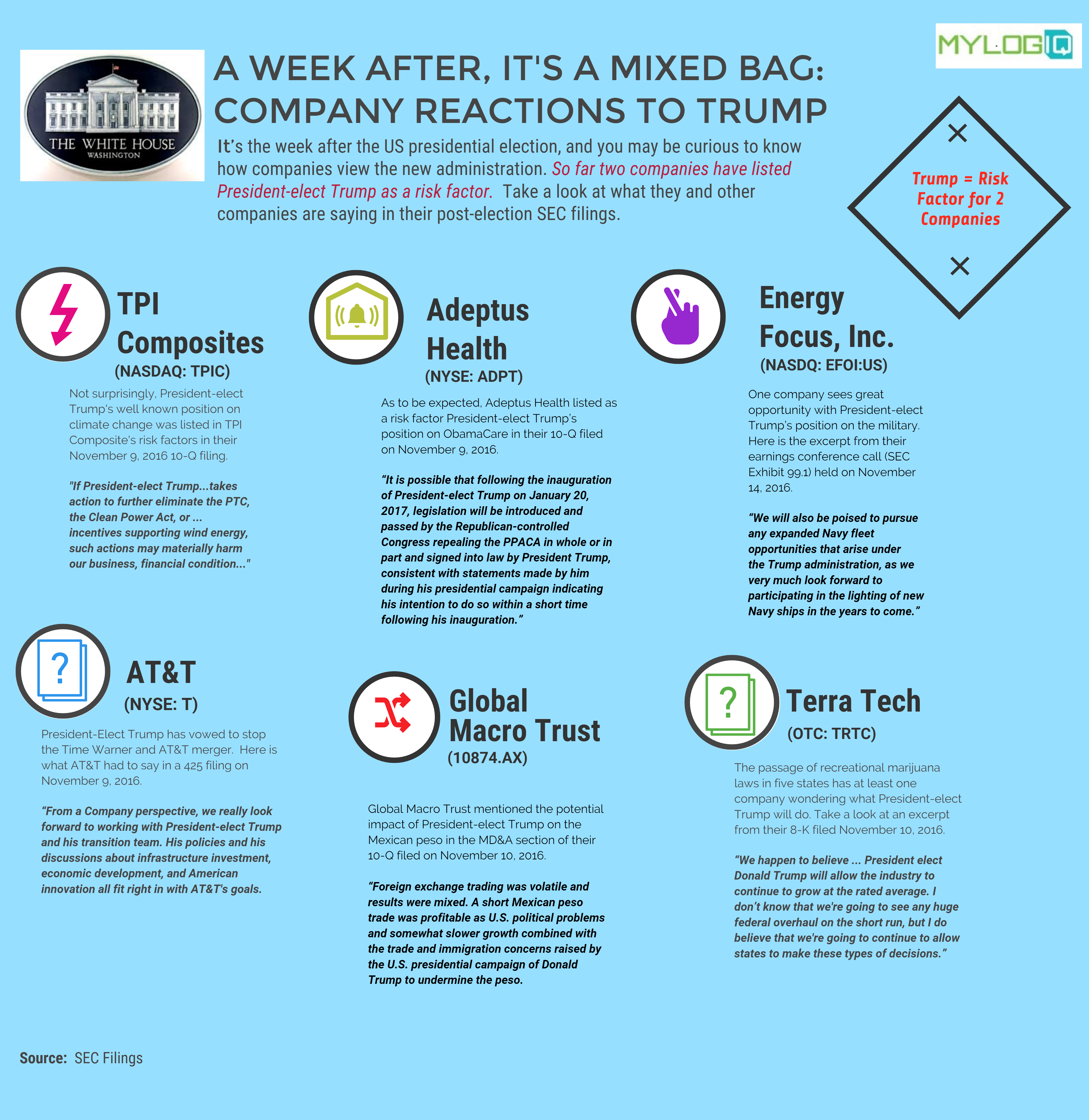 trump-infographic-11-17-16